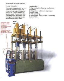 Automatic Hydraulic Stretching Machine , High Performance Stretch Forming Machine